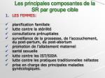 les principales composantes de la sr par groupe cible