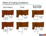 effect of cutting conditions