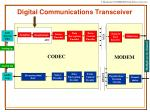 digital communications transceiver1