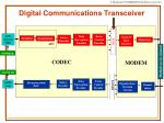digital communications transceiver2