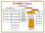 ecomms topics1