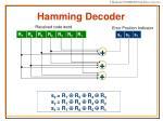 hamming decoder