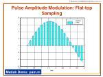 pulse amplitude modulation flat top sampling