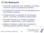 t ta network
