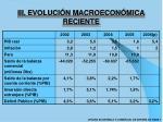 iii evoluci n macroecon mica reciente