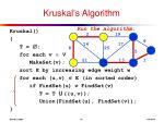 kruskal s algorithm12