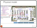 physical model1