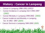 history cancer in lampang
