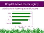 hospital based cancer registry3