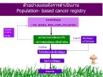 population based cancer registry2
