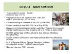 oif oef more statistics