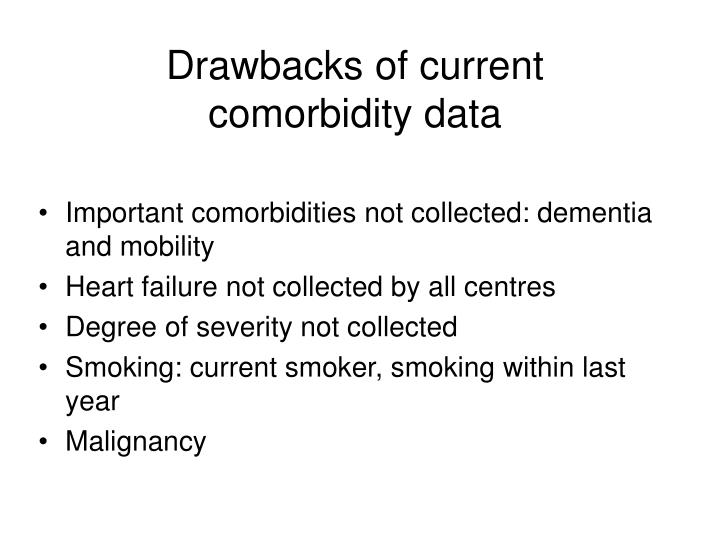 Drawbacks of current