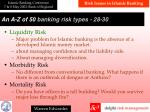a n a z of 50 banking risk types 2 8 3 0