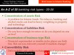 a n a z of 50 banking risk types 3 5 38
