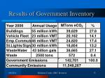 results of government inventory