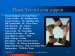 thank you for your support1