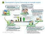 development of green technology as a growth engine