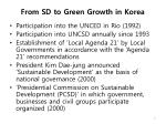 from sd to green growth in korea