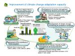 improvement of climate change adaptation capacity
