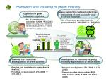 promotion and fostering of green industry
