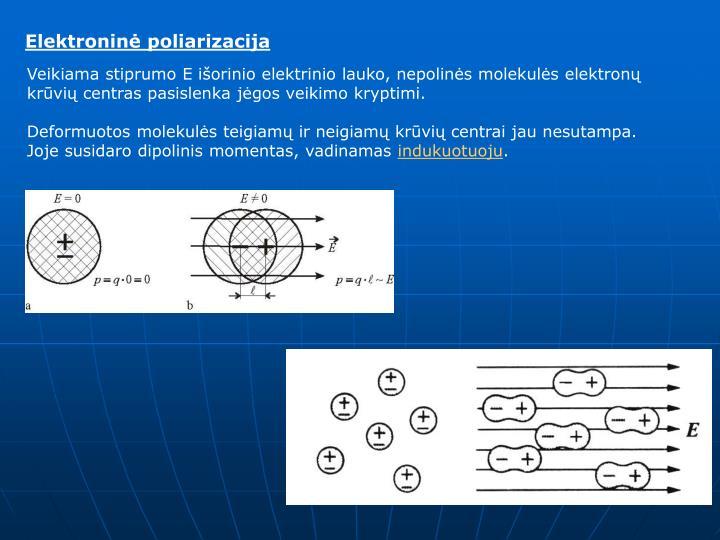 Elektroninė poliarizacija