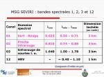 msg seviri bandes spectrales 1 2 3 et 12