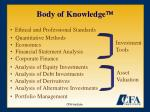 body of knowledge1
