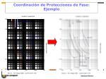 coordinaci n de protecciones de fase ejemplo