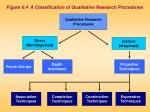 figure 6 4 a classification of qualitative research procedures