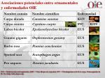 asociaciones potenciales entre ornamentales y enfermedades oie