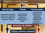 genero y migracion