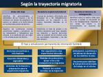 seg n la trayectoria migratoria