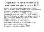 organisasi pekerja terbentuk di level nasional pada tahun 1920
