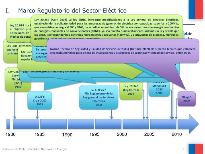 I marco regulatorio del sector el ctrico