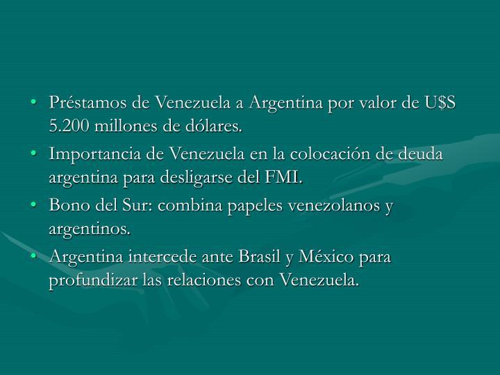 Préstamos de Venezuela a Argentina por valor de U$S 5.200 millones de dólares.