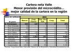 principales resultados econ micos del valle durante el 20033