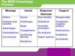 the mirs knowledge process