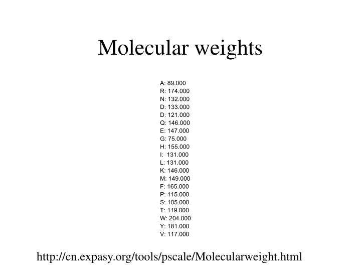 Molecular weights
