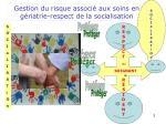 gestion du risque associ aux soins en g riatrie respect de la socialisation