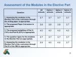 assessment of the modules in the elective part