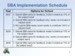 sba implementation schedule