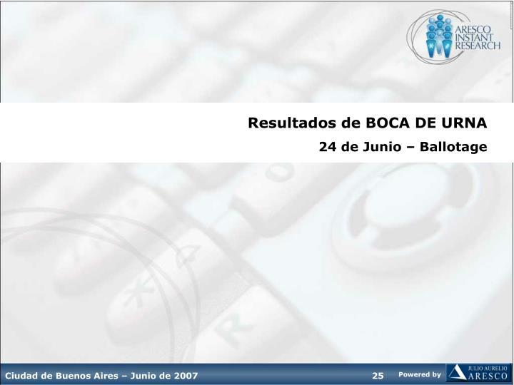 Resultados de BOCA DE URNA