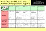 beispiel operative ccs f r die online kommunikation tagesaktuelles infoportal