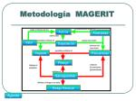 metodolog a magerit