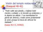 visi n del templo restaurado ezequiel 40 424