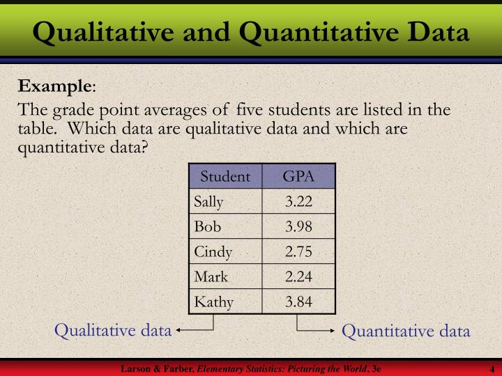 PPT - Introduction to Statistics PowerPoint Presentation ... Qualitative Data Table