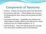 components of taxonomy