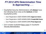 fy 2012 apu determination time is approaching1