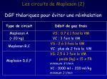 les circuits de mapleson 2 dgf th oriques pour viter une r inhalation