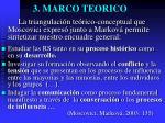 3 marco teorico
